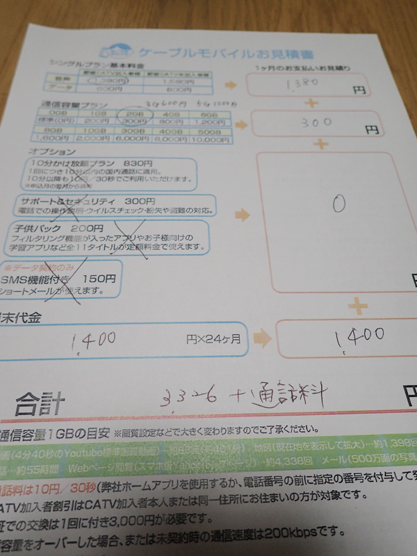 愛媛CATVのスマホ月額料金